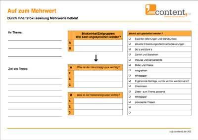 Schemata zur Themenentwicklung für einen Text mit Mehrwert.