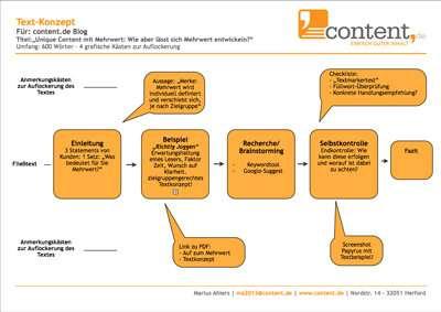 Online Content mit Mehrwert für den User