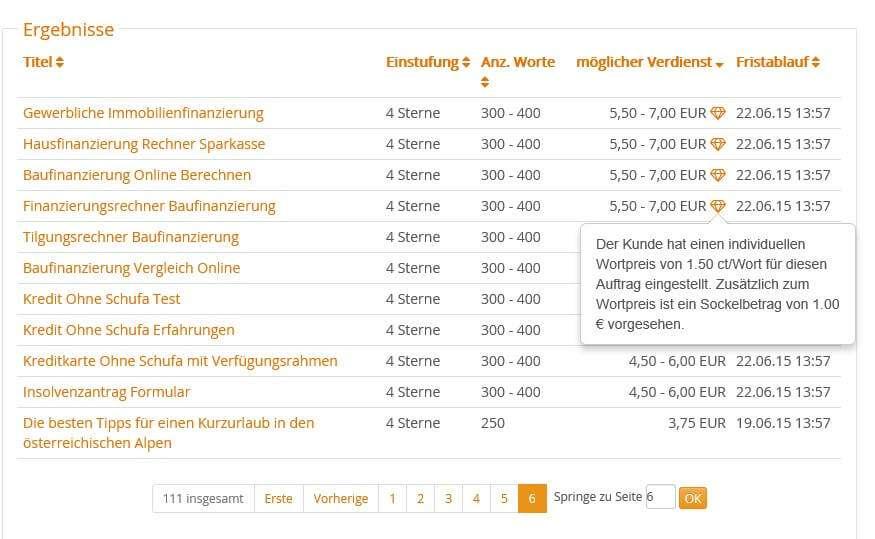 Darstellung individueller Preise bei content.de