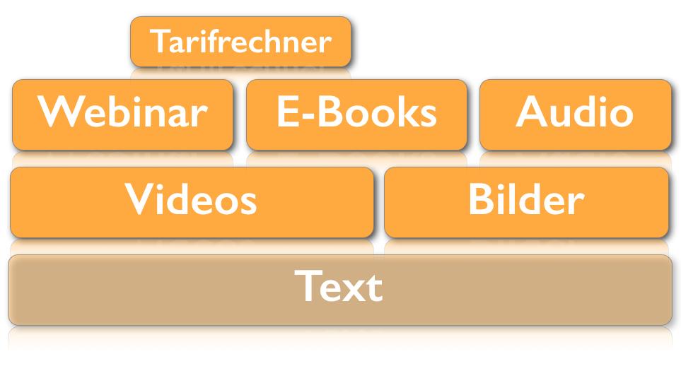 Arten von Content im Web
