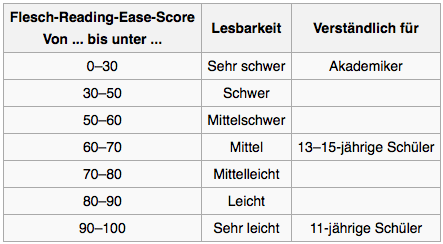 flesh-reading-index-deutsch