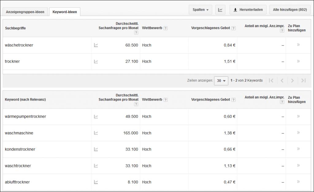 keyword-planer-trockner